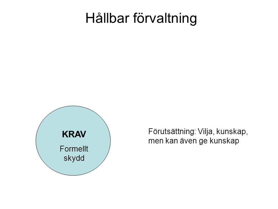 Hållbar förvaltning KRAV