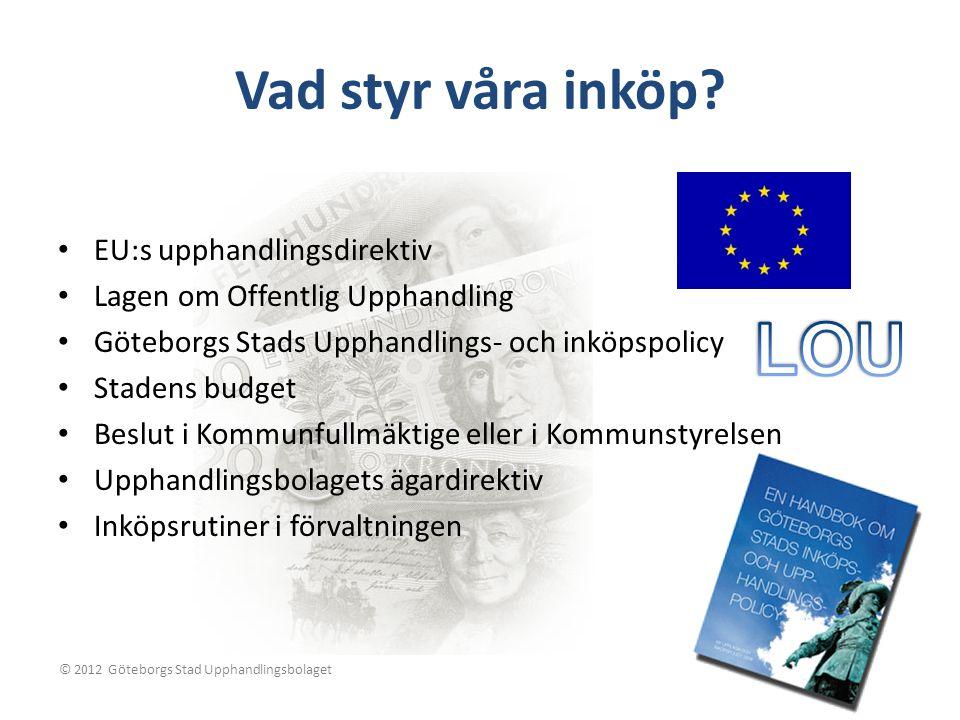 LOU Vad styr våra inköp EU:s upphandlingsdirektiv