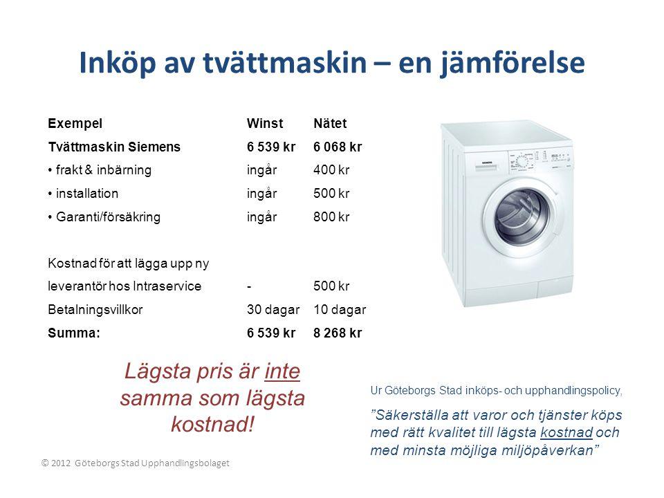 Inköp av tvättmaskin – en jämförelse