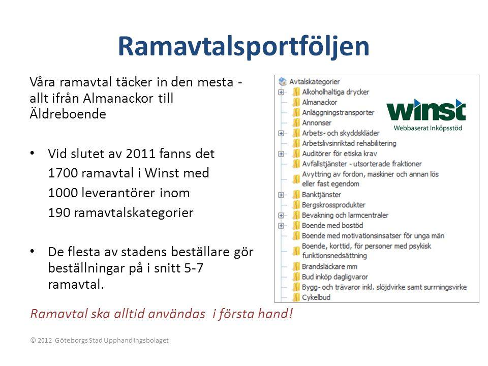 Ramavtalsportföljen Våra ramavtal täcker in den mesta - allt ifrån Almanackor till Äldreboende. Vid slutet av 2011 fanns det.