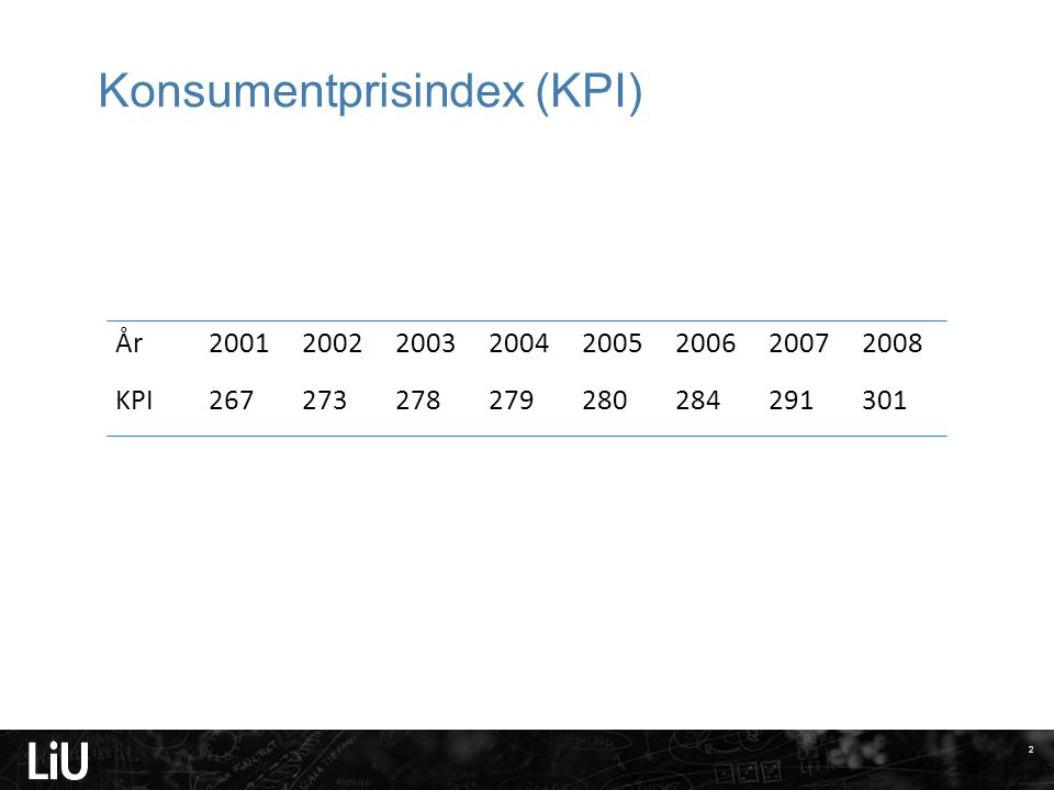 Konsumentprisindex (KPI)