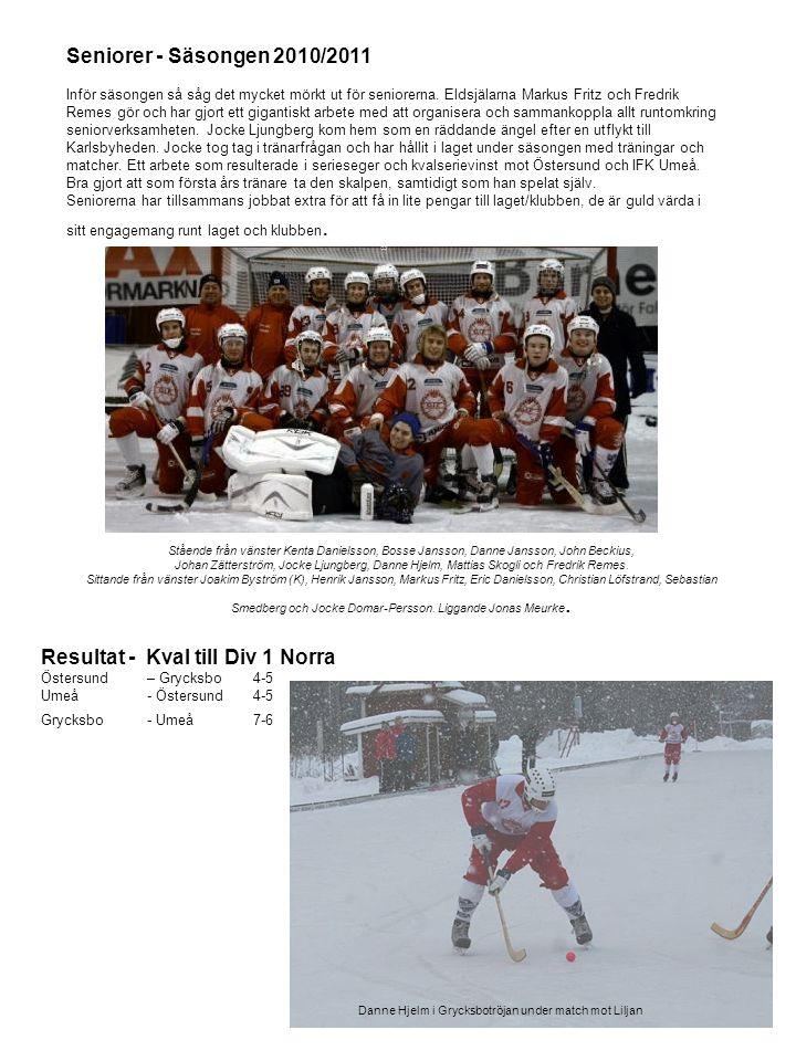 Resultat - Kval till Div 1 Norra