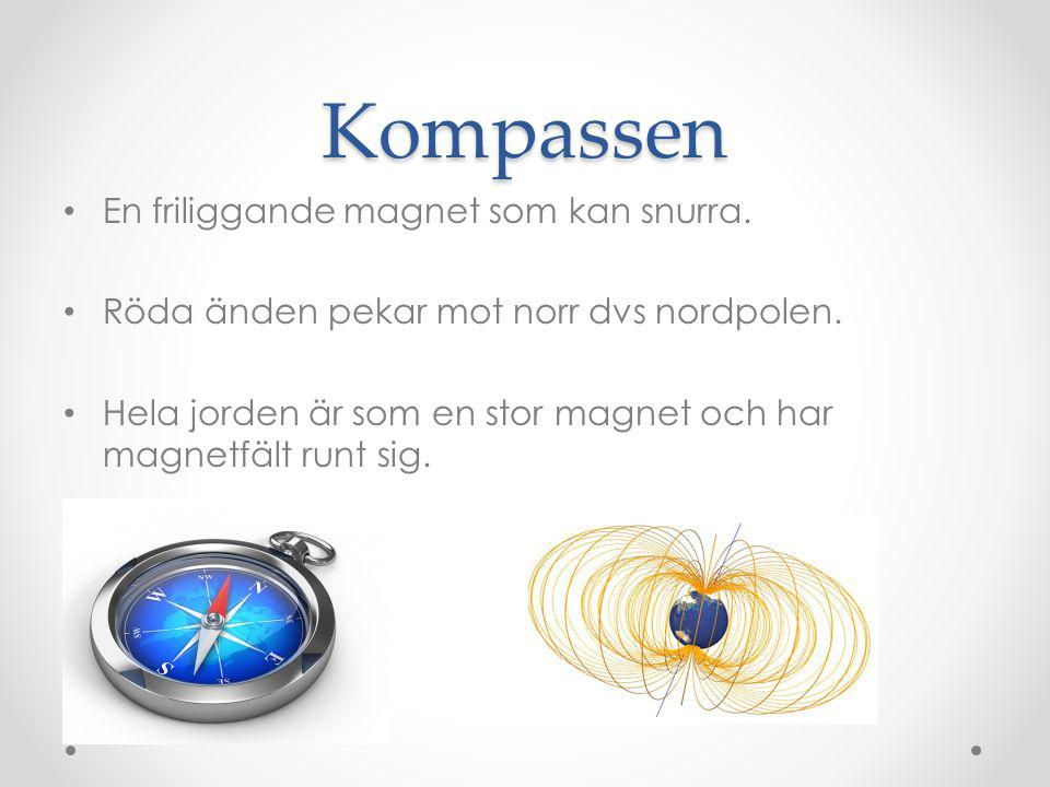 Kompassen En friliggande magnet som kan snurra.