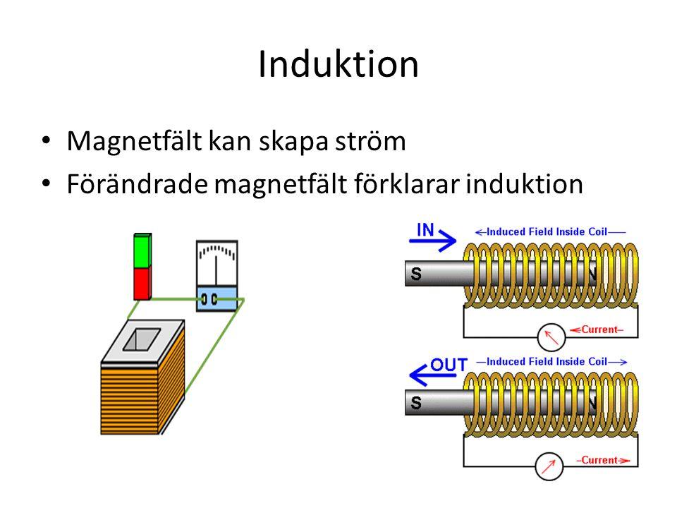 Induktion Magnetfält kan skapa ström
