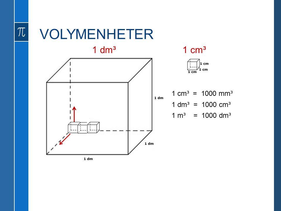 VOLYMENHETER 1 dm³ 1 cm³ 1 cm³ = 1000 mm³ 1 dm³ = 1000 cm³