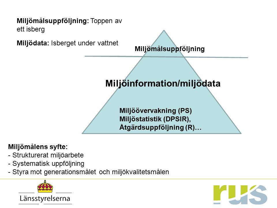 Miljöinformation/miljödata