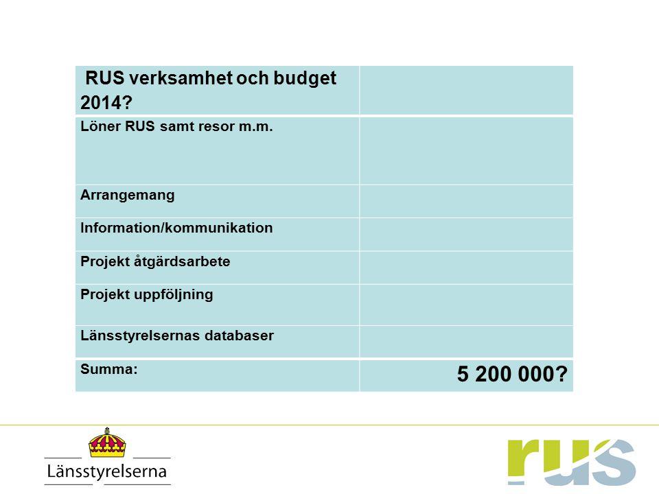 5 200 000 RUS verksamhet och budget 2014 Löner RUS samt resor m.m.