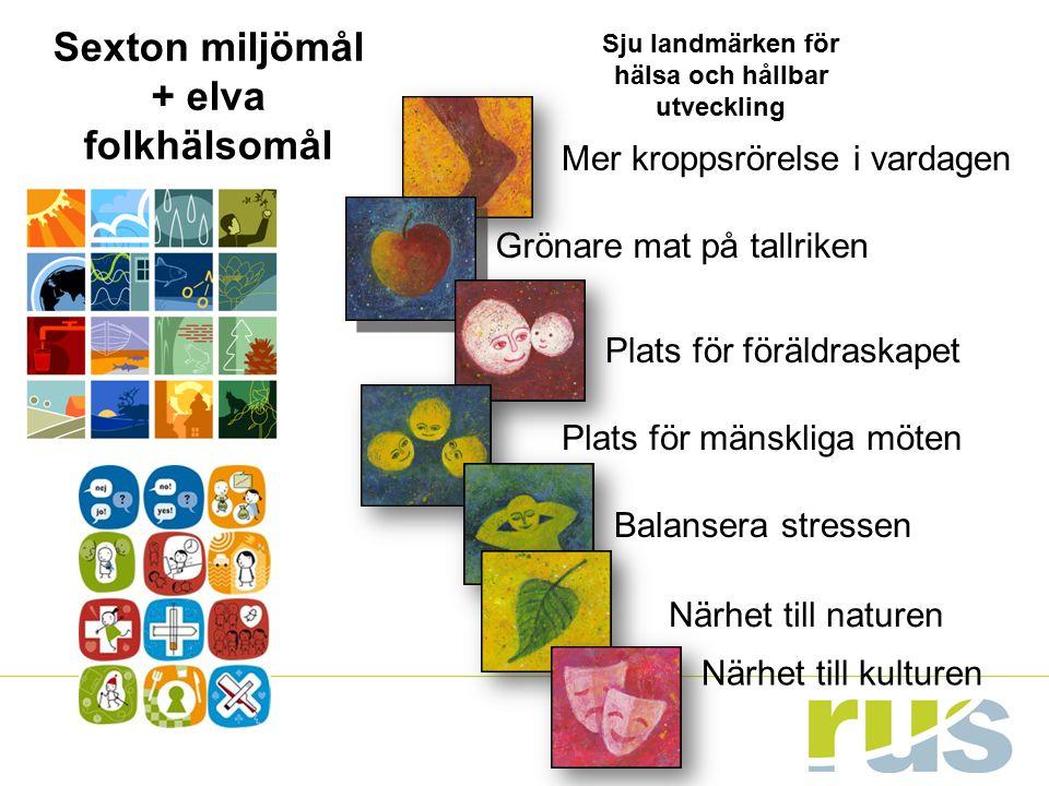Sexton miljömål + elva folkhälsomål