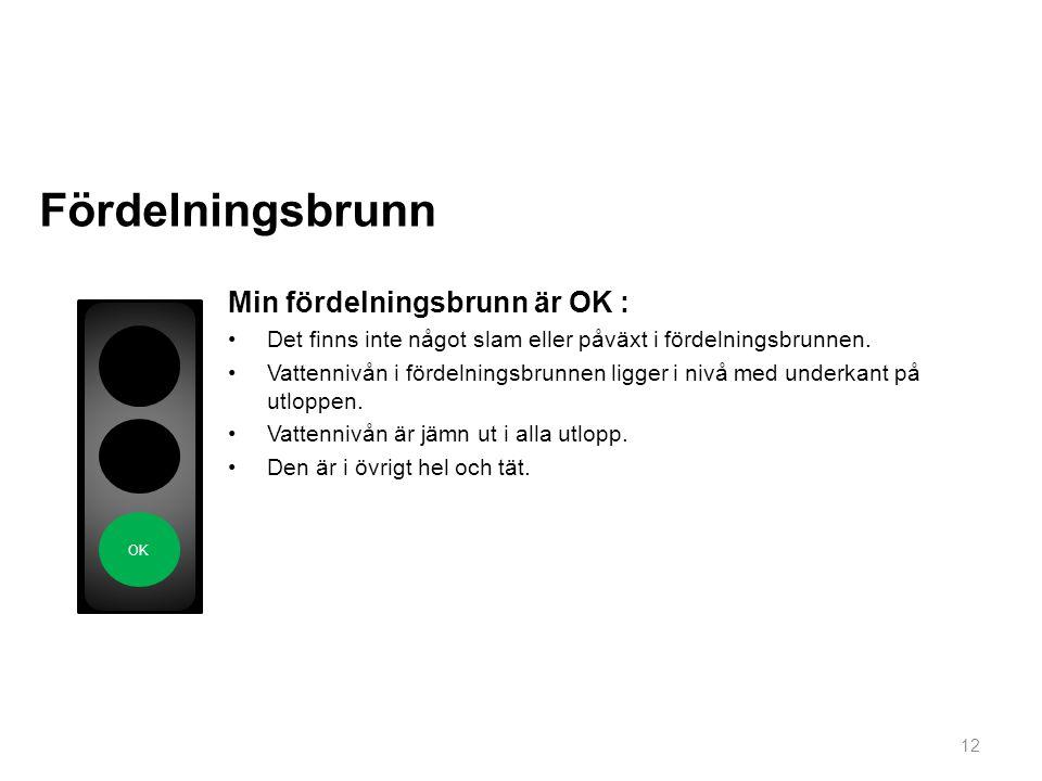 Fördelningsbrunn Min fördelningsbrunn är OK :