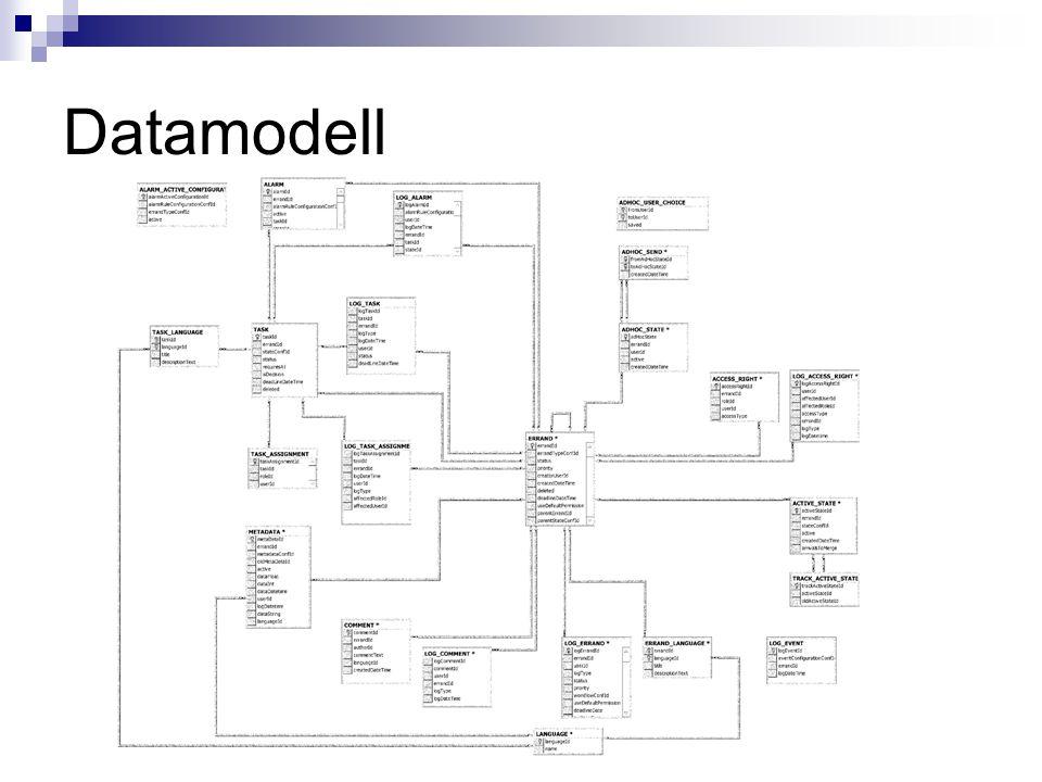 Datamodell