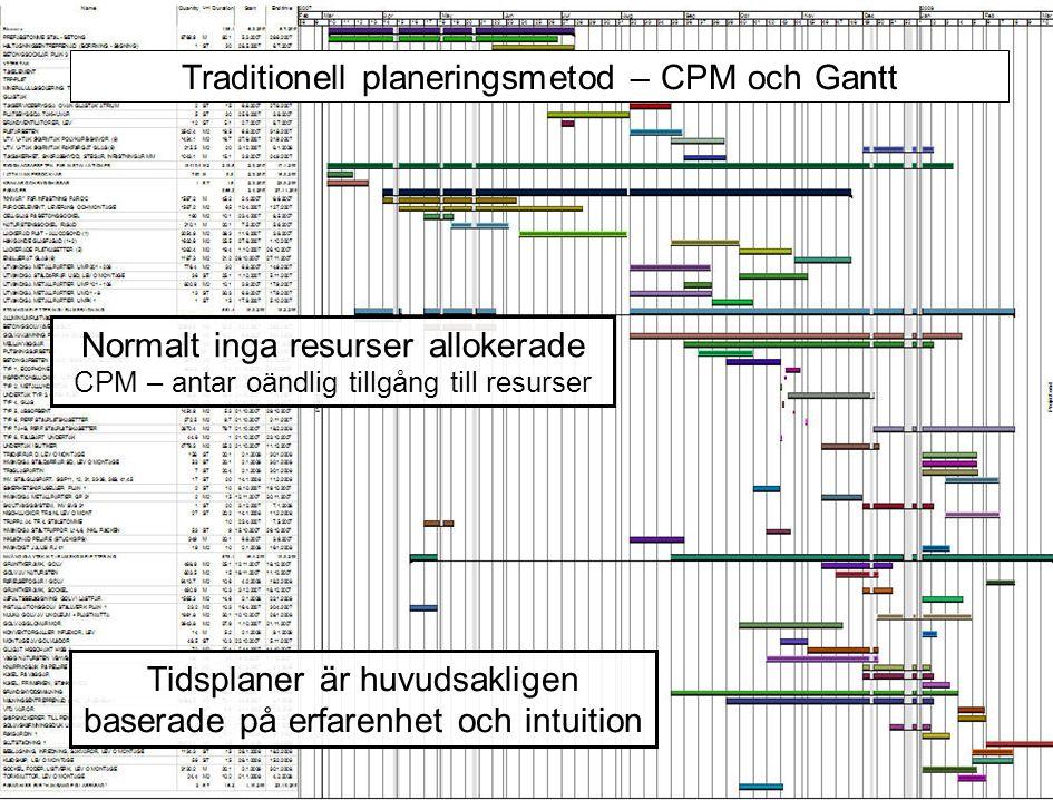 Traditionell planeringsmetod – CPM och Gantt