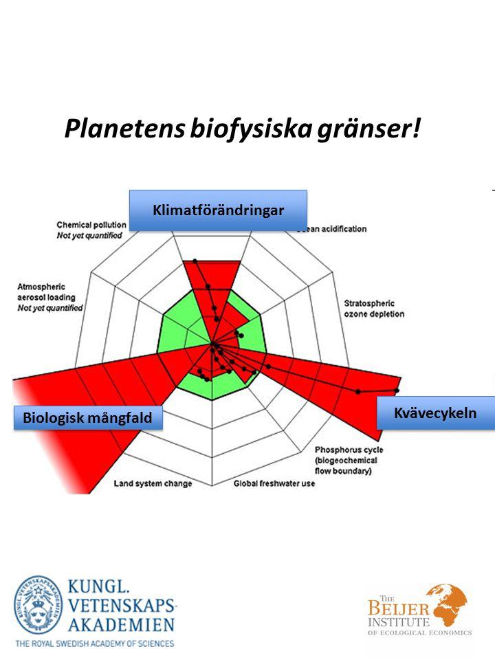 Planetens biofysiska gränser!