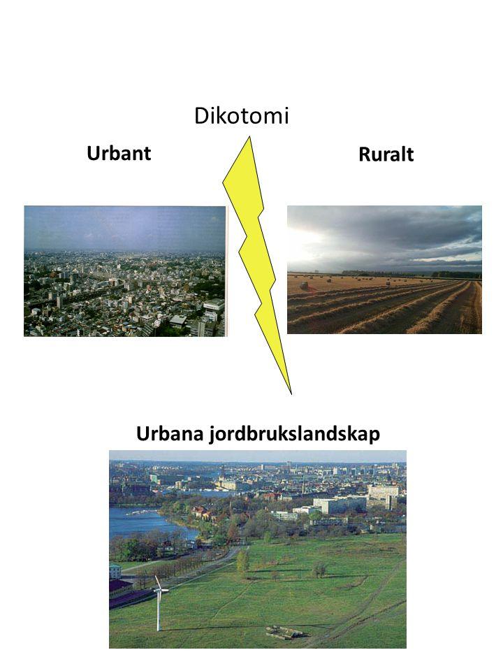 Dikotomi Urbant Ruralt Urbana jordbrukslandskap