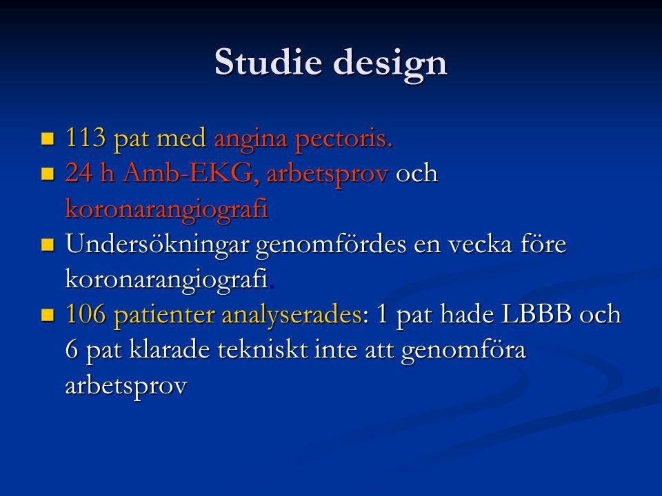 Studie design 113 pat med angina pectoris.