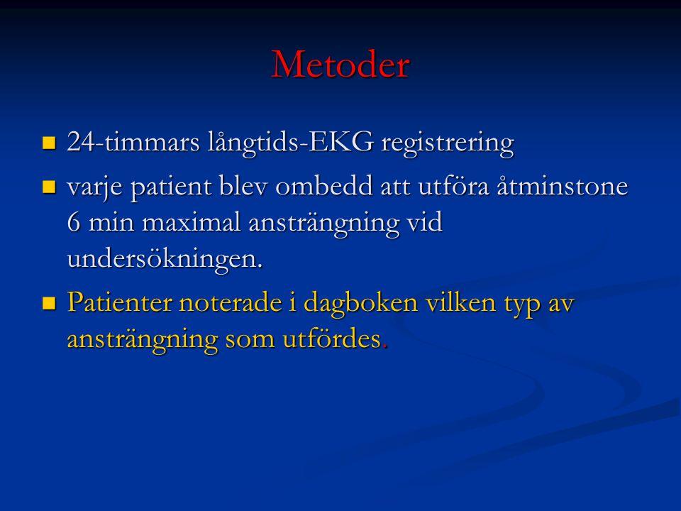 Metoder 24-timmars långtids-EKG registrering