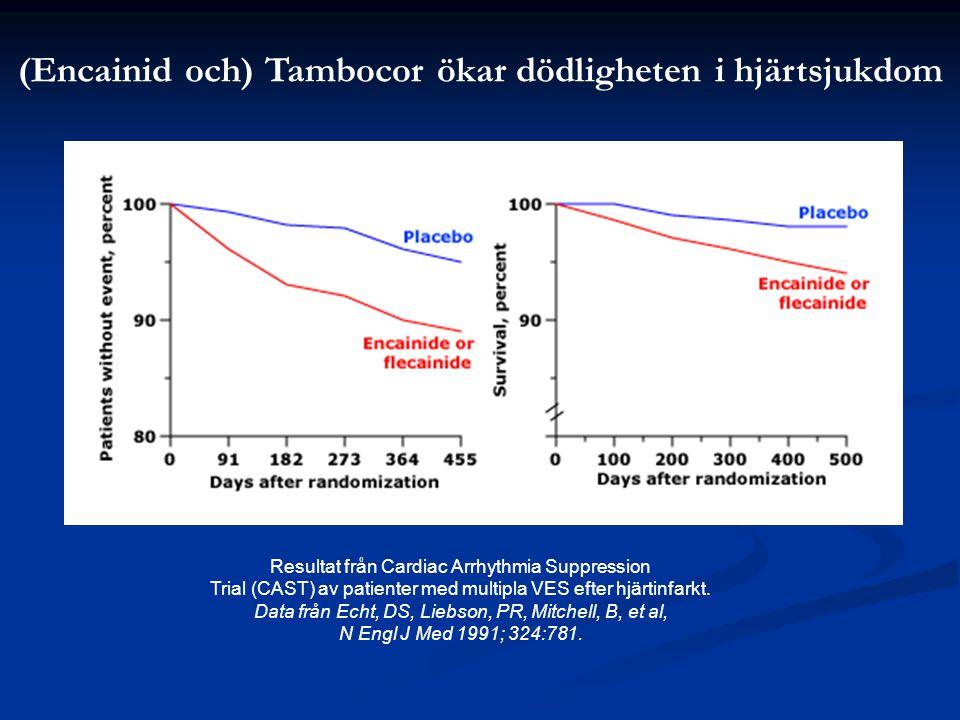(Encainid och) Tambocor ökar dödligheten i hjärtsjukdom