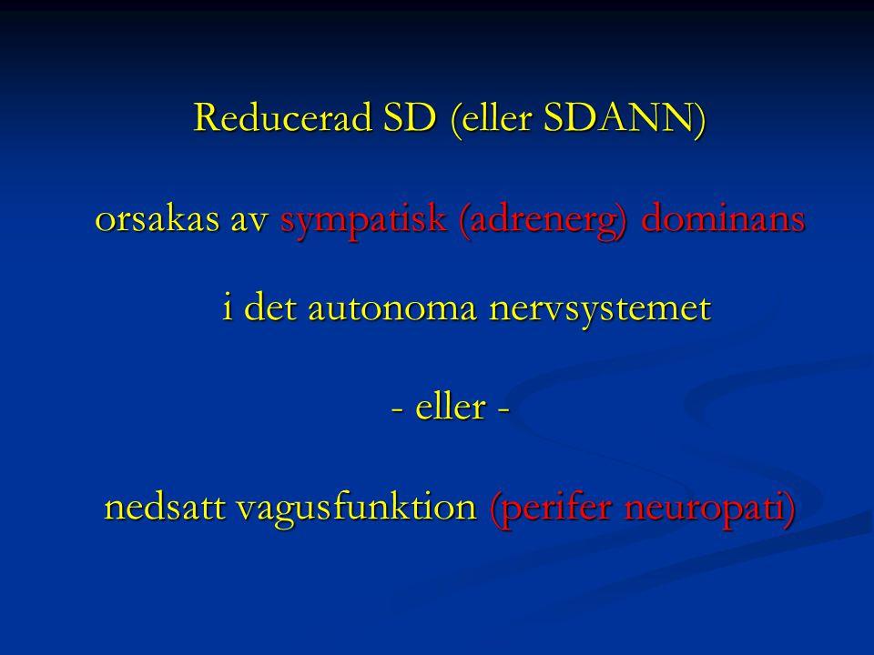 Reducerad SD (eller SDANN)