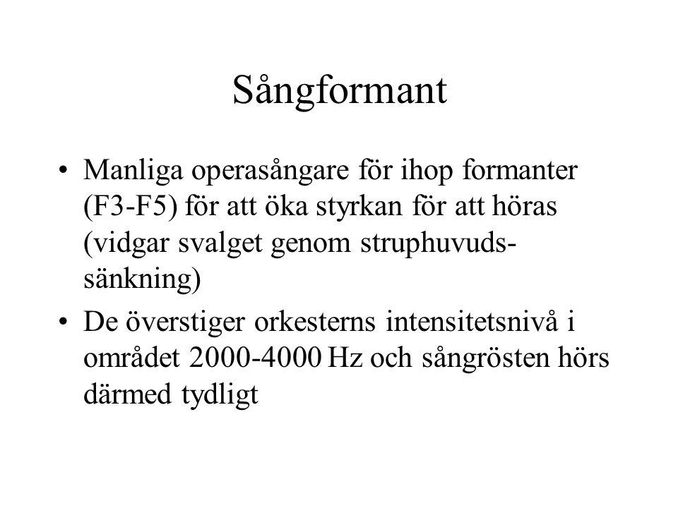 Sångformant Manliga operasångare för ihop formanter (F3-F5) för att öka styrkan för att höras (vidgar svalget genom struphuvuds-sänkning)