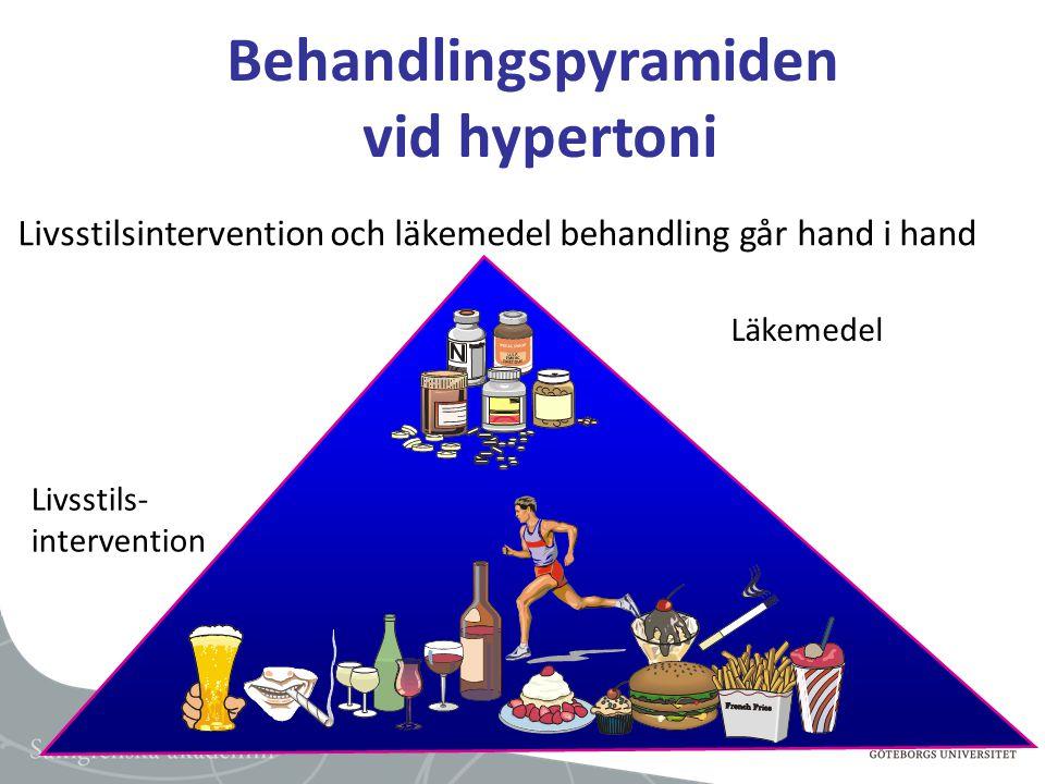 Behandlingspyramiden