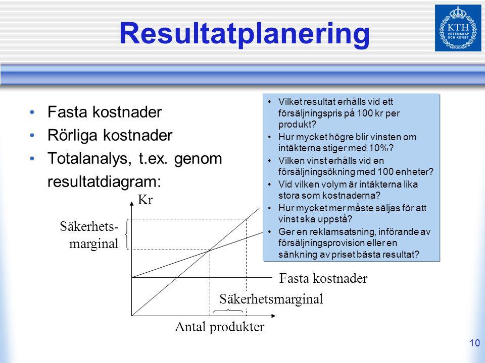 Resultatplanering Fasta kostnader Rörliga kostnader