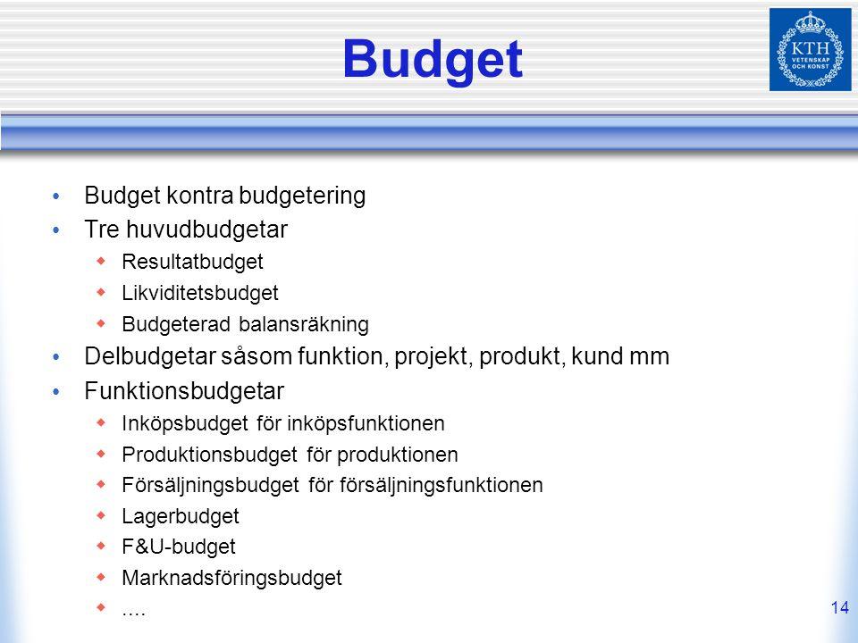 Budget Budget kontra budgetering Tre huvudbudgetar