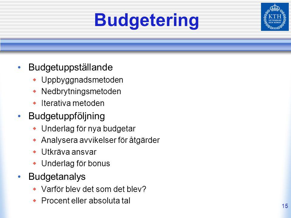 Budgetering Budgetuppställande Budgetuppföljning Budgetanalys