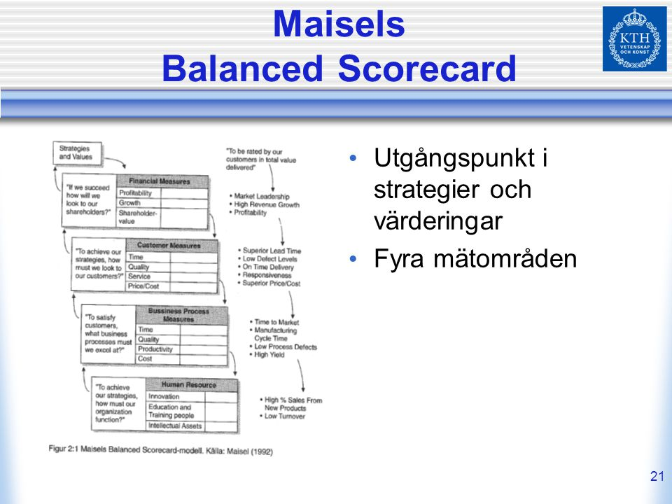 Maisels Balanced Scorecard