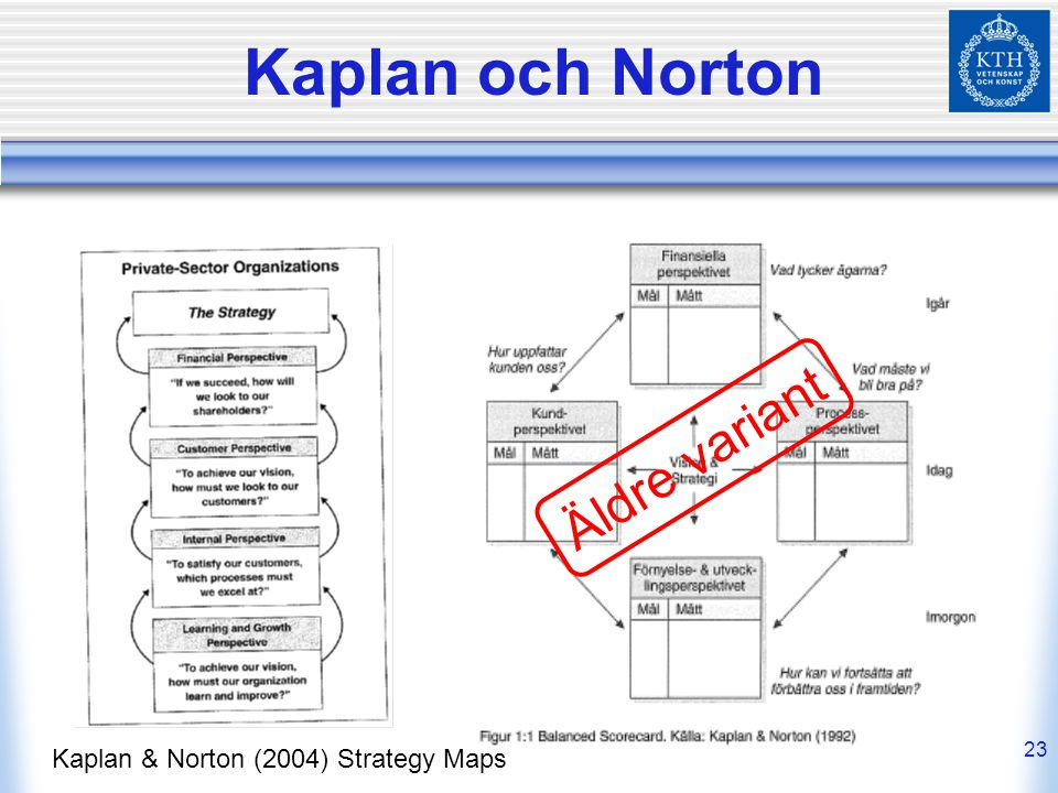Kaplan och Norton Äldre variant Kaplan & Norton (2004) Strategy Maps