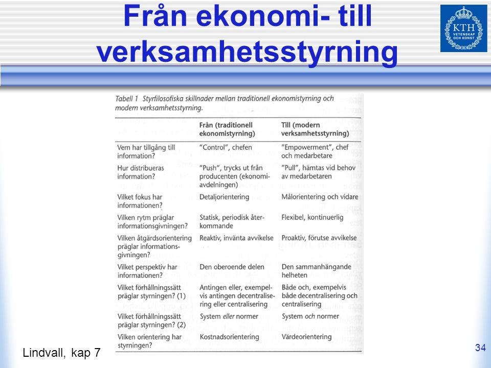 Från ekonomi- till verksamhetsstyrning