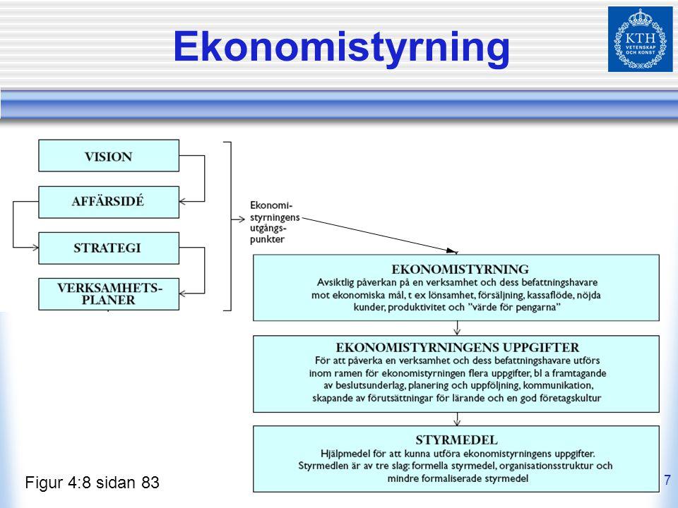 Ekonomistyrning Figur 4:8 sidan 83