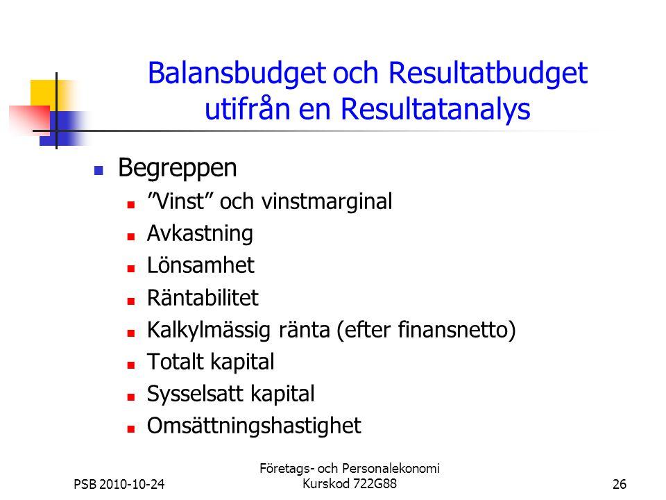 Balansbudget och Resultatbudget utifrån en Resultatanalys