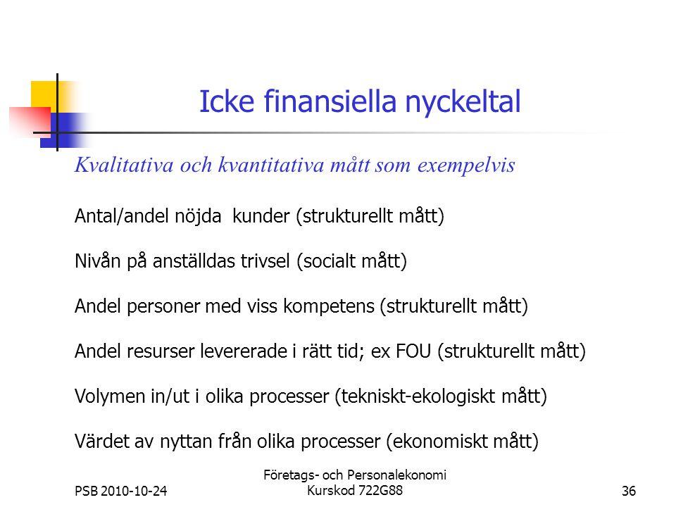 Icke finansiella nyckeltal