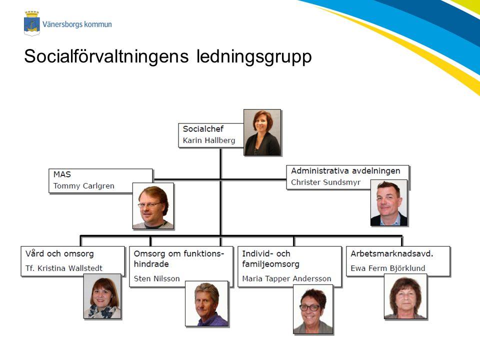 Socialförvaltningens ledningsgrupp