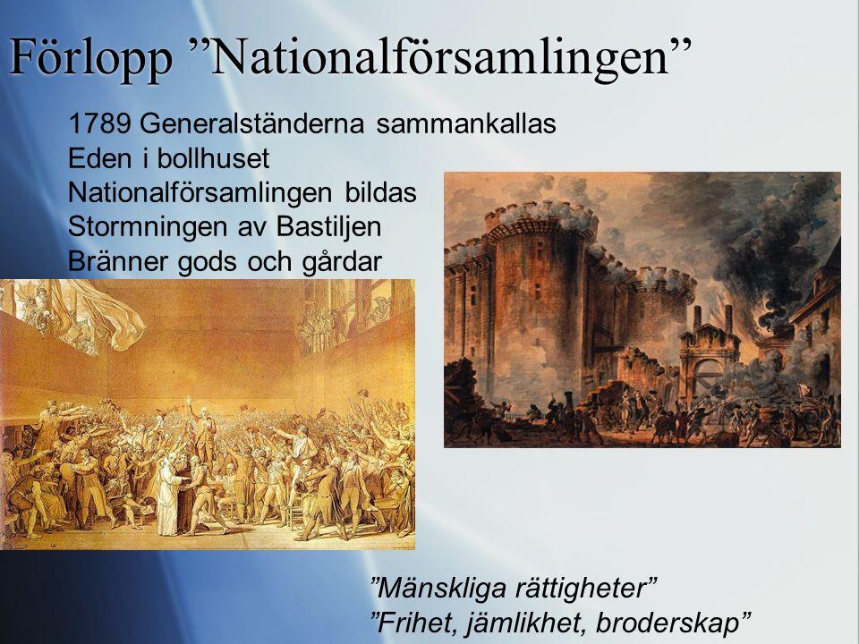Förlopp Nationalförsamlingen