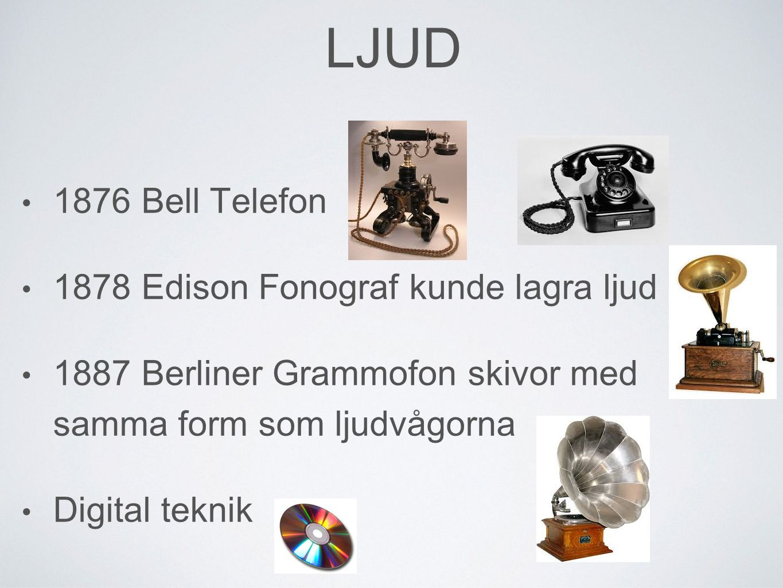 LJUD 1876 Bell Telefon 1878 Edison Fonograf kunde lagra ljud