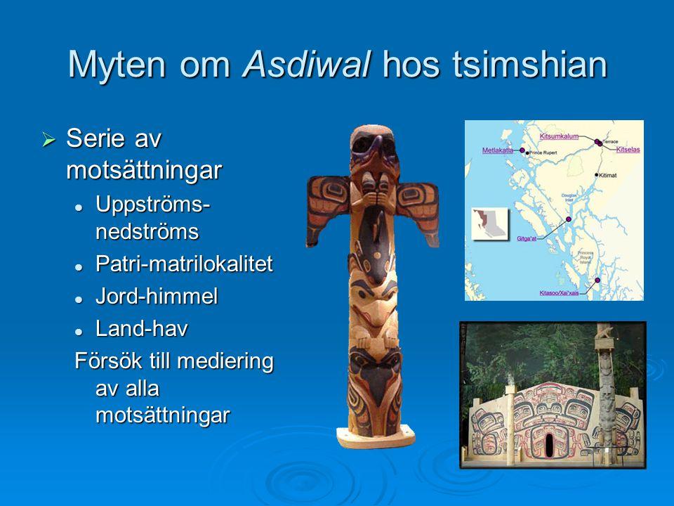 Myten om Asdiwal hos tsimshian