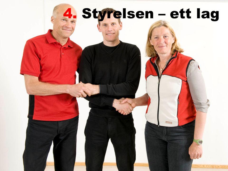 4. Styrelsen – ett lag