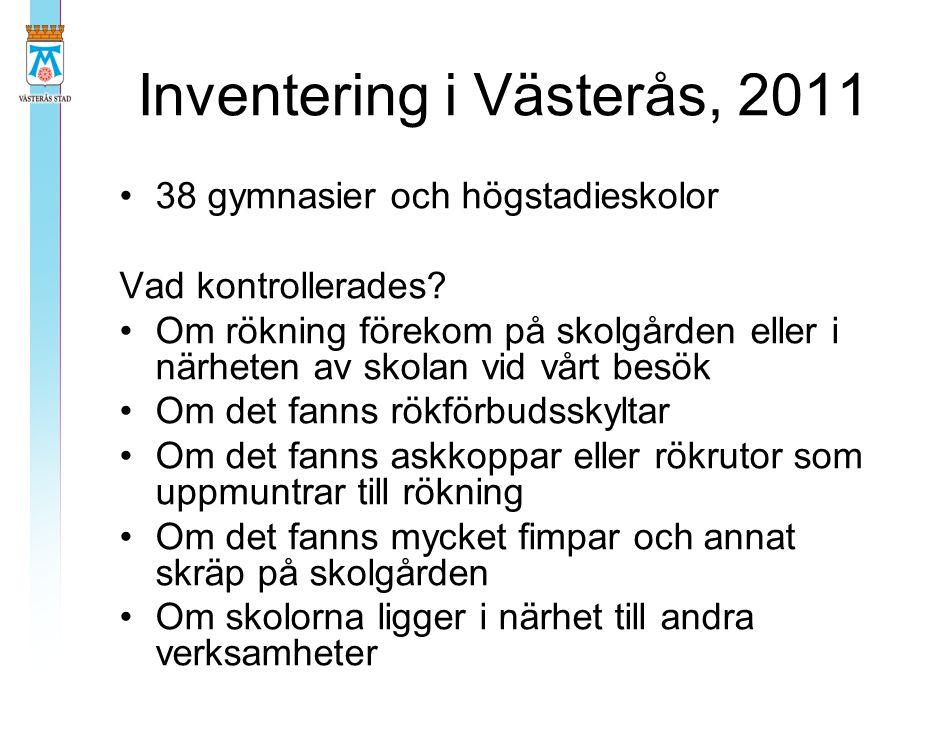 Inventering i Västerås, 2011