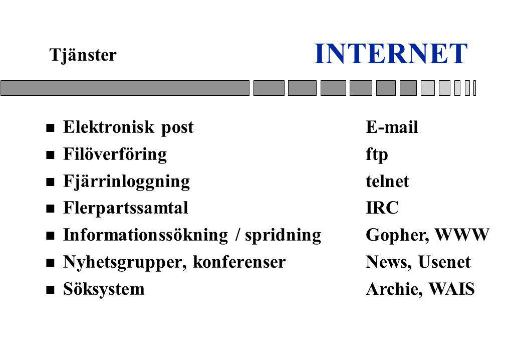 INTERNET Tjänster Elektronisk post Filöverföring Fjärrinloggning