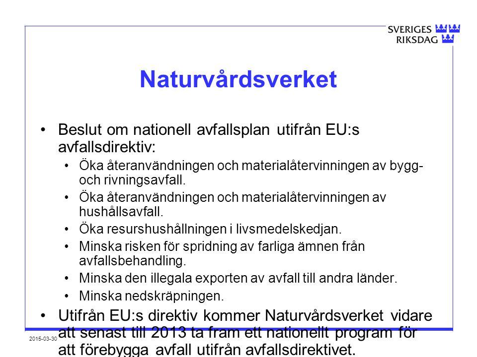 Naturvårdsverket Beslut om nationell avfallsplan utifrån EU:s avfallsdirektiv: