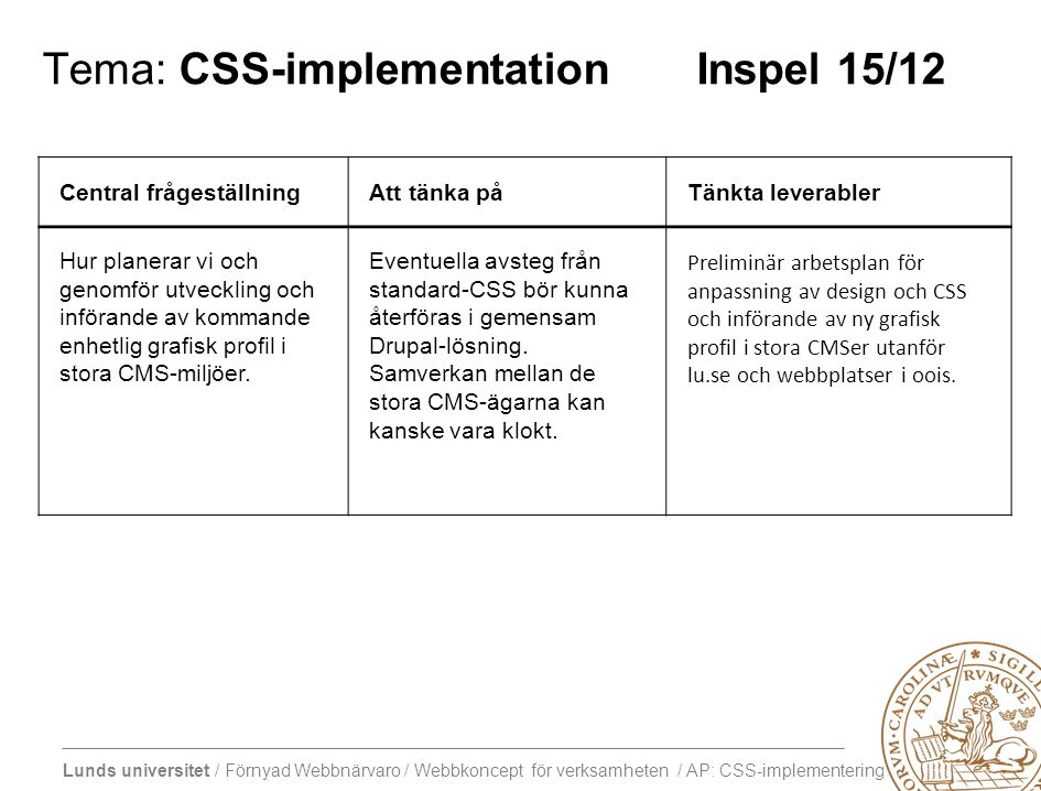 Tema: CSS-implementation Inspel 15/12