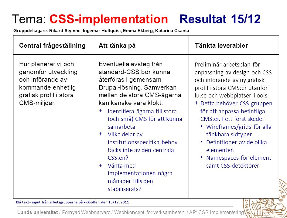 Tema: CSS-implementation Resultat 15/12