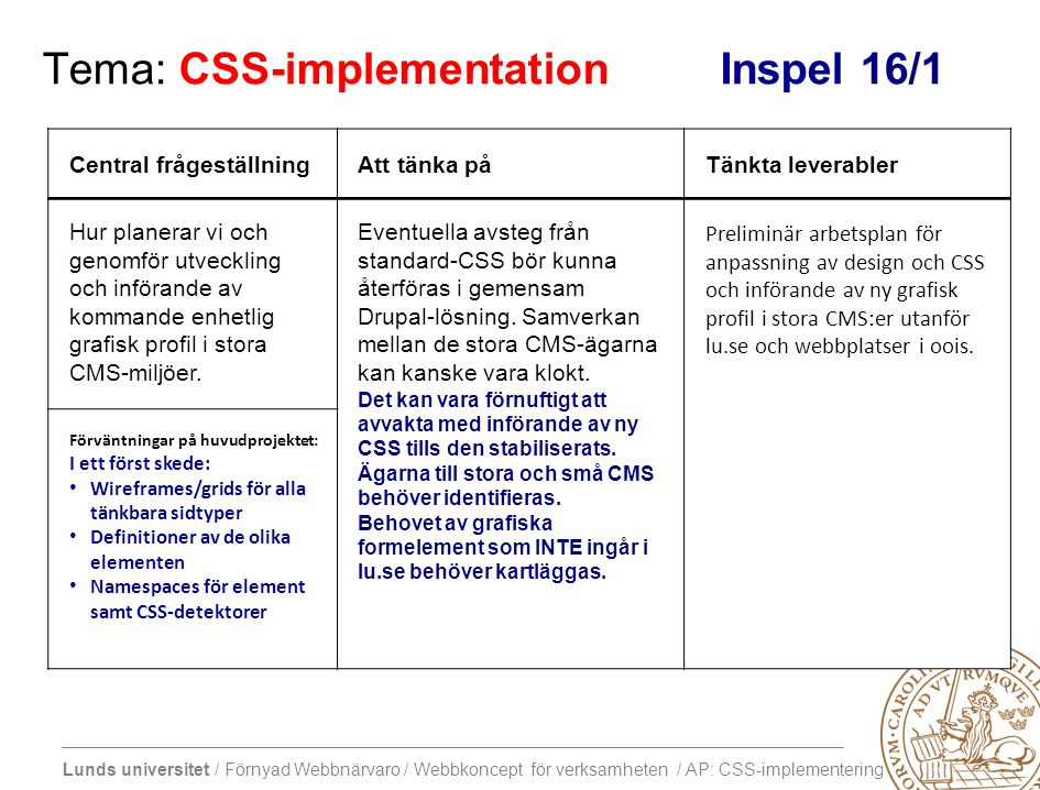 Tema: CSS-implementation Inspel 16/1