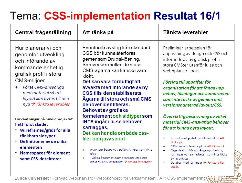 Tema: CSS-implementation Resultat 16/1