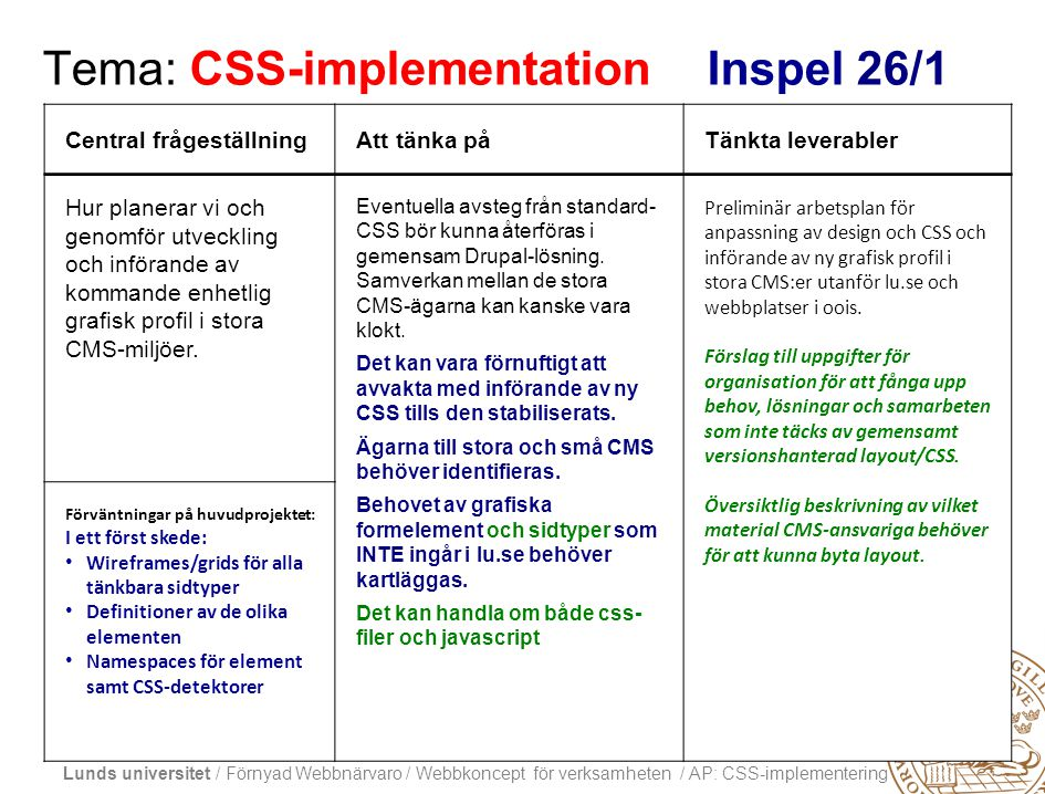 Tema: CSS-implementation Inspel 26/1
