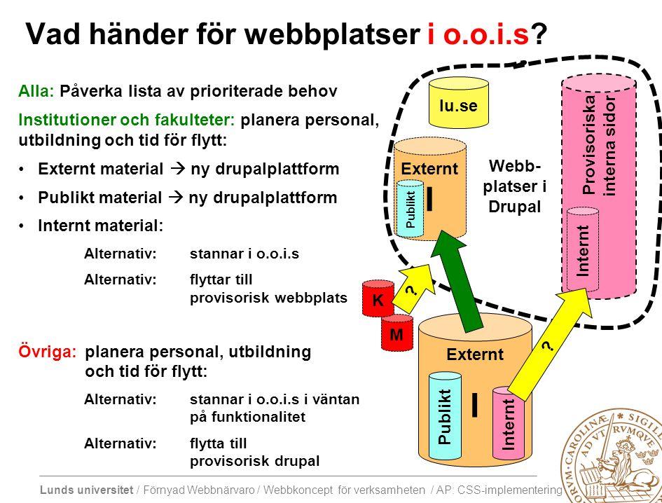 Vad händer för webbplatser i o.o.i.s