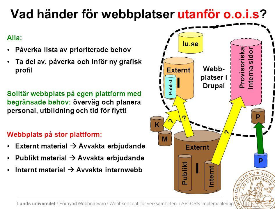 Vad händer för webbplatser utanför o.o.i.s