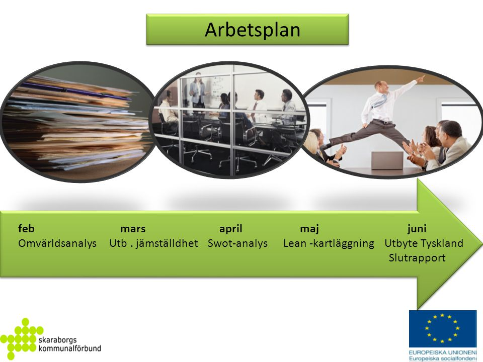 Arbetsplan feb mars april maj juni