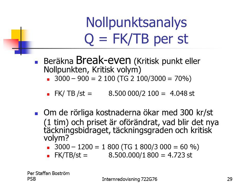 Nollpunktsanalys Q = FK/TB per st