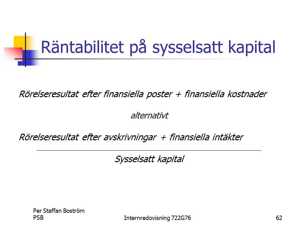 Räntabilitet på sysselsatt kapital